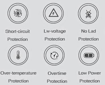 proteccion cascade one plus kit